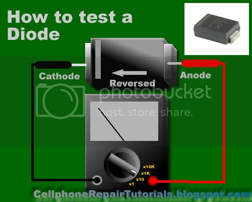 How to Check Basic Electronic Components Howtotestdiodereversed