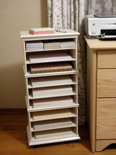 Organizzare ... Varie 1zp32mp