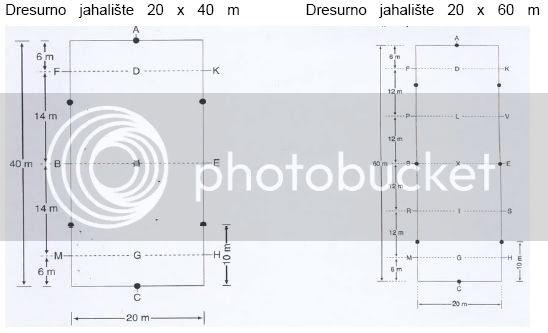 "Dresurni programi dokumenti prilagodeni prema ""FEI Rules for dressage events"" Jahaliste"