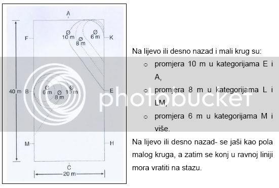 """Dresurni programi dokumenti prilagodeni prema """"FEI Rules for dressage events"""" Krugovi2"""