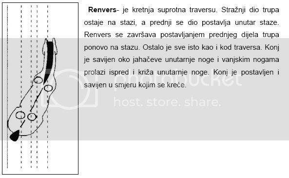 "Dresurni programi dokumenti prilagodeni prema ""FEI Rules for dressage events"" Renvers"