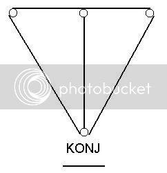 Predvodenje konja u trokutu Trokut
