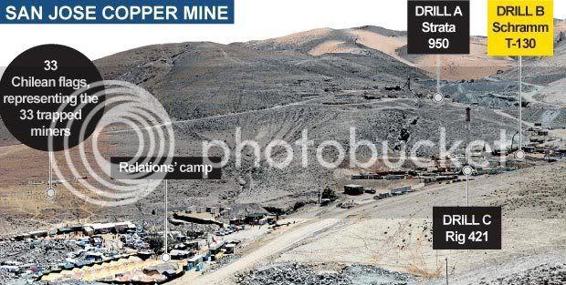 Chilean Miners Saga Mina