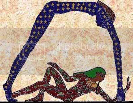 Ancient Egyptian Erotica Symbolism Nutgeb