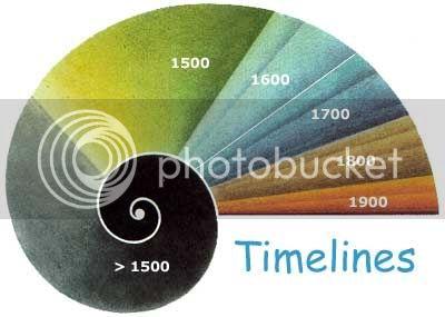 Latest Channelings... Timelines-logo