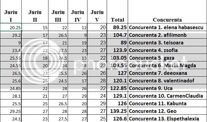 CONCURS - BLUZA DE PRIMAVARA - Pagina 3 3-16-2015%2012-05-35%20AM