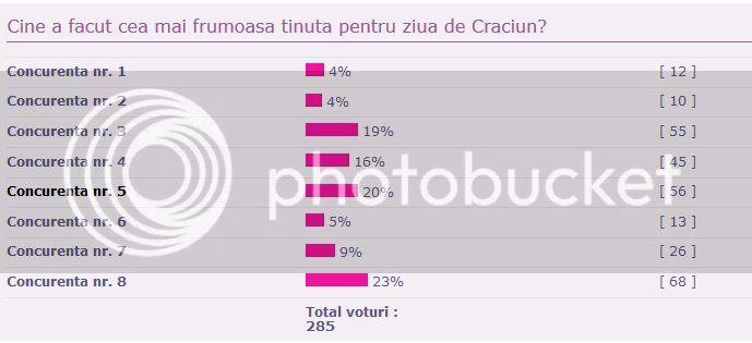 Concurs croitorie - IN ASTEPTAREA LUI MOS CRACIUN! - VOTAREA!!!! - Pagina 3 Voatreconcurscraciun