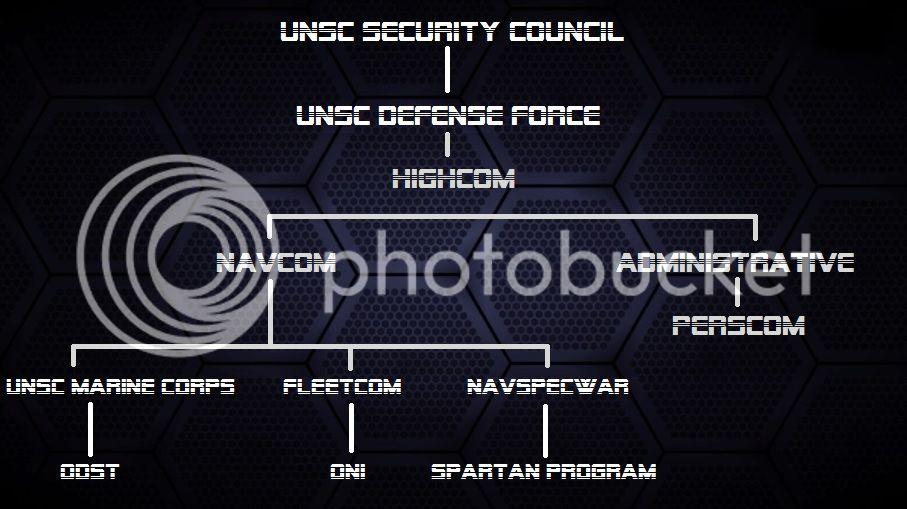 Chain of Command Cocupdate_zpse1f8b77e