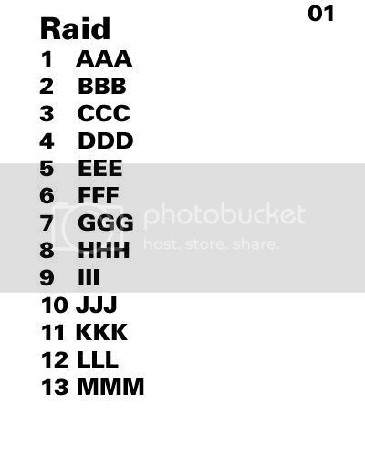 SKG Loot Rules Skg01