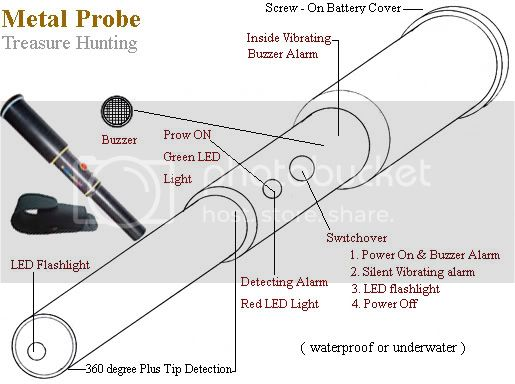 MD2012 underwater treasure metal probe - hunting made easy  MPT01