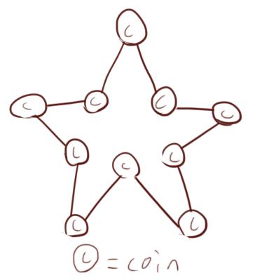 Riddles (Forum Game) - Page 5 Coinpuzzle_zps9d98f9ea