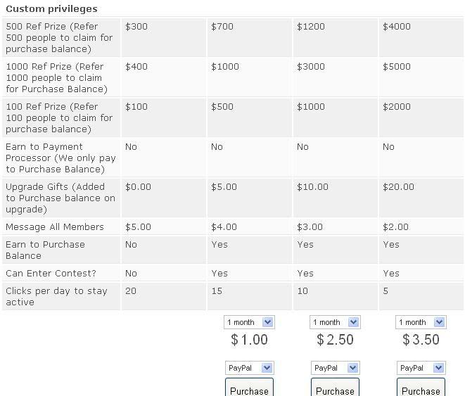 twentydollarclick.com  no paga, es solo para publicidad !!! 3