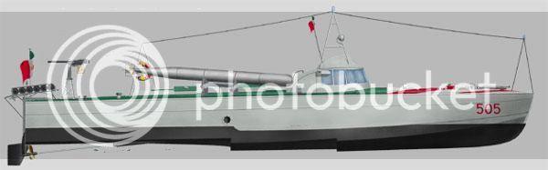 Linha 1/72 de kits da empresa Choroszy Modelbud Choroszy_S36