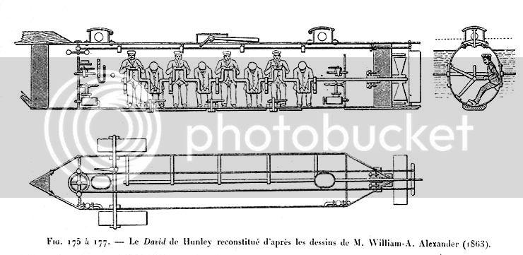 CSS Hunley Hunley-1