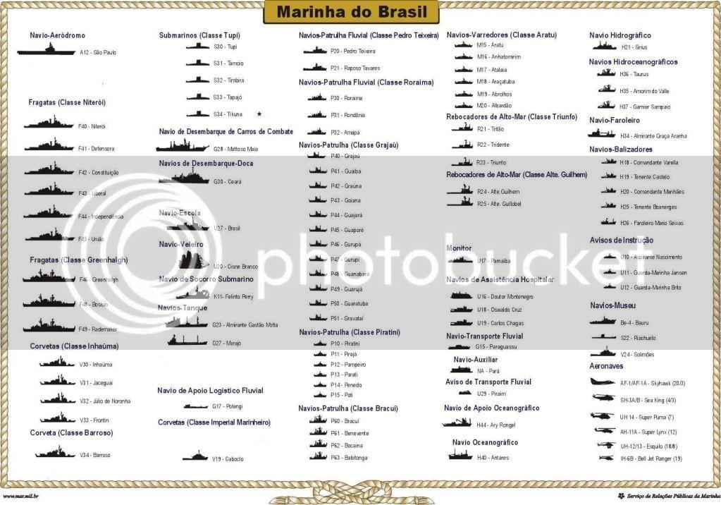 Quadro de Navio da Marinha do Brasil no ano de 2012 MBgeral