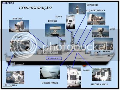 Modelo da fragata Independência MODERN2