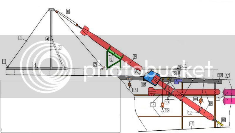 Guincho de vante para carregamento de torpedos de  U-Boats Esquemacarga