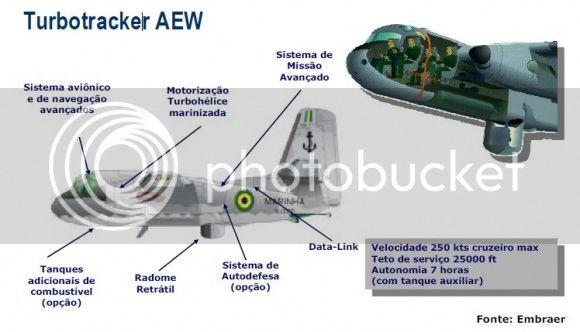 Brasil: Perspectivas para a Defesa no período 2012-2015 Turbotracker-580x3321