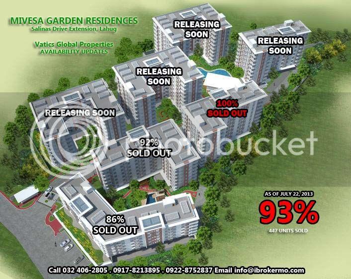 Mivesa Garden Residences [6-10F x 7|res|pro] Ads_AerialPlan_zpsb624b538