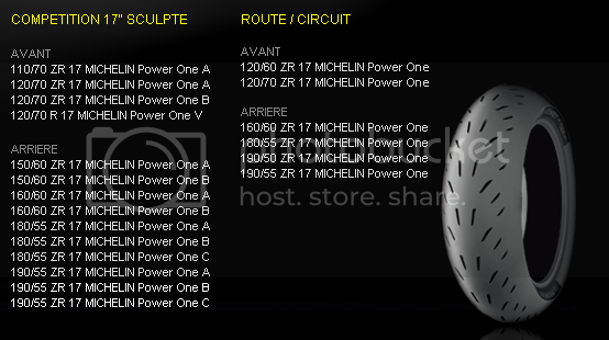 Michelin Power One MichelinPOS