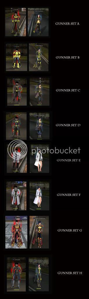 GUNNER SETS Gunnerset