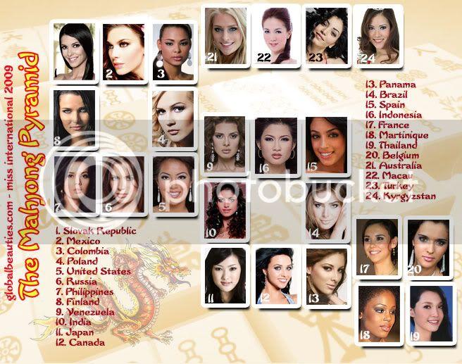 Sona Skoncova - Miss Slovak Republic International 2009 (Official Thread) - Page 3 Milb1121