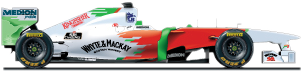 > Force India F1 Team
