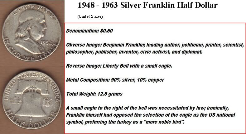 Coins Franklin_1952_50
