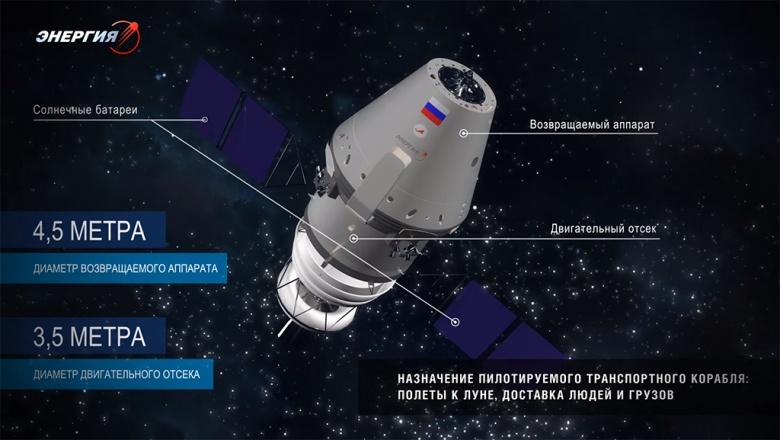 """""""Oryol"""" next-generation manned spacecraft - Page 2 3605492_original"""