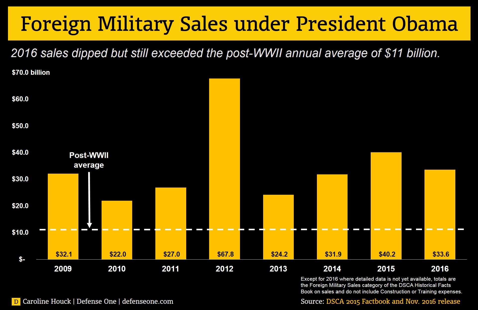 US Foreign Military Sales - Page 2 3750730_original