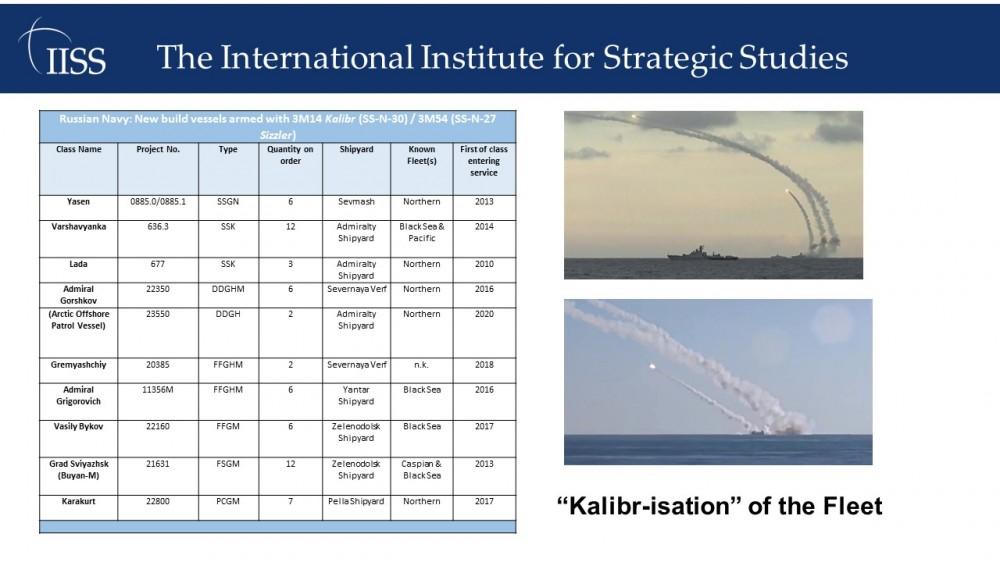 Kalibr missile system - Page 4 3809298_1000