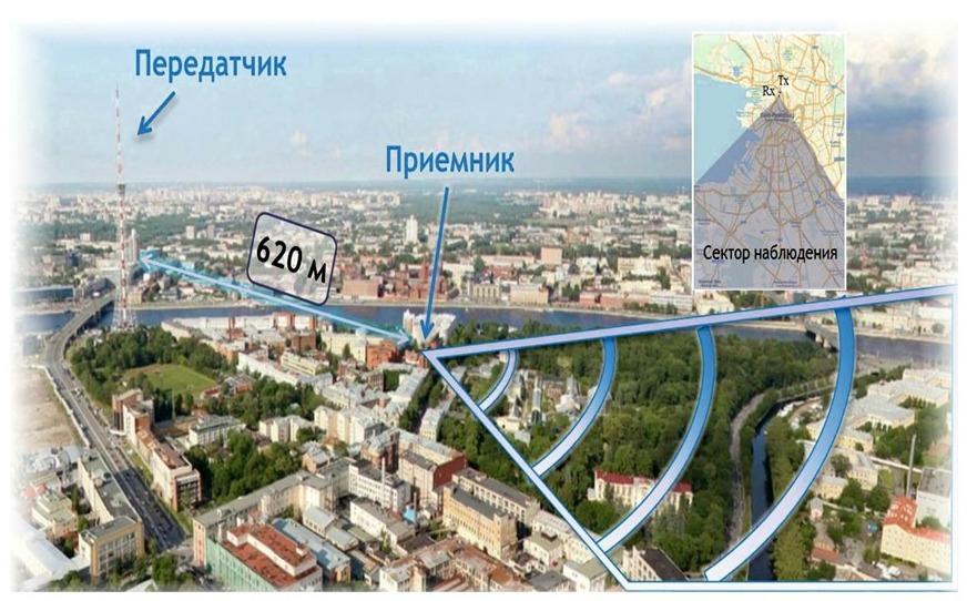 Russian Electronic Warfare Systems - Page 9 4345452_original
