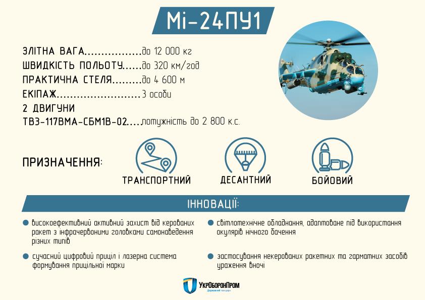 Ukrainian Air Force 20817_900