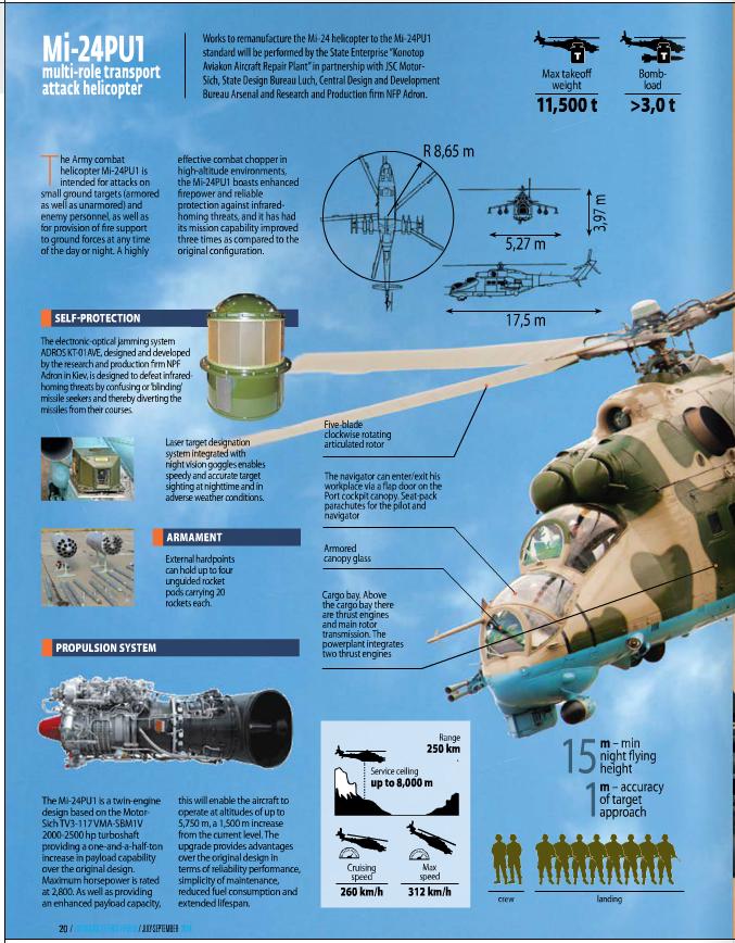 Ukrainian Air Force 21212_900