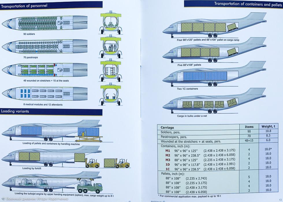تدشين أول نموذج لطائرة انتونوف 132 صناعة سعودية اوكرانية مشتركة 2262931_original