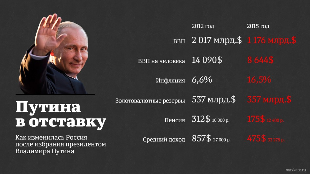 Russian Liberal Opposition - Page 6 563523_1000