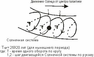 "Алекс Кольер - ""РАЗРЫВАЯ ЦЕПИ"" 13463_900"