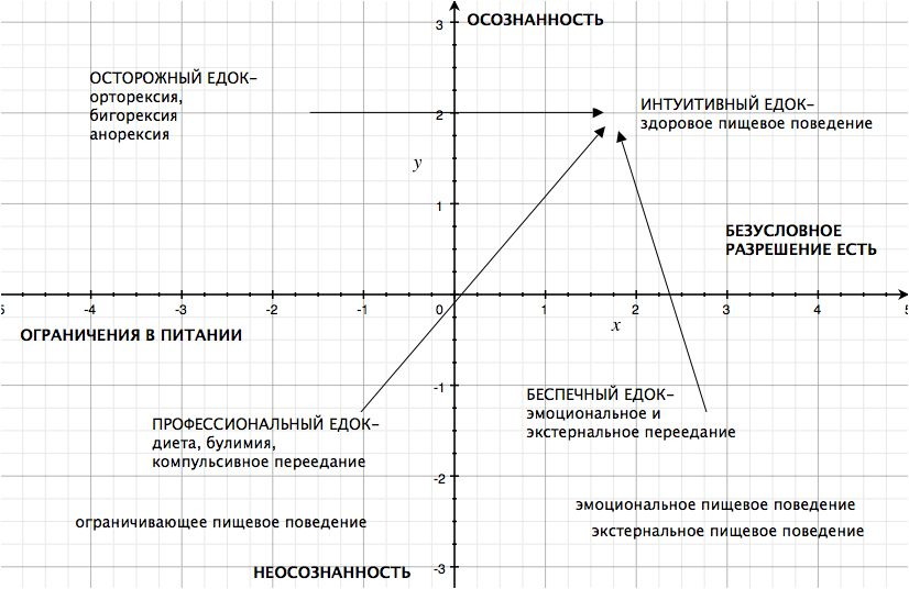 Graph_eaters_1