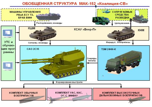 عودة التفوق الروسي البري من جديد , الحلم الروسي T-14 483436_original