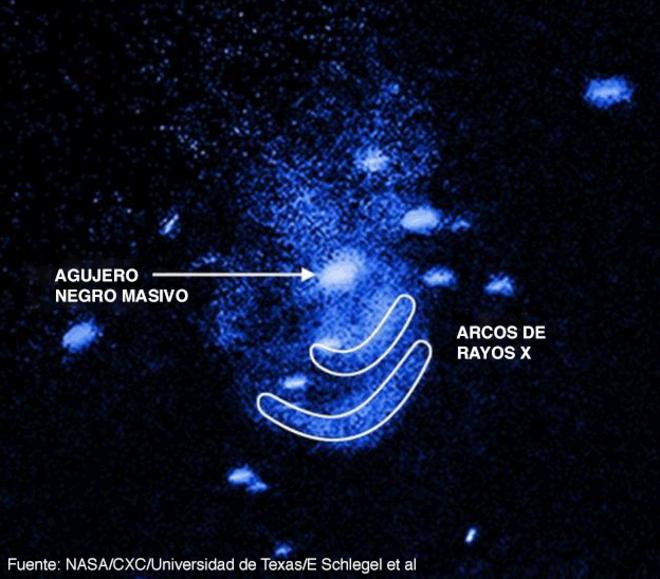 Investigaciones sobre agujeros negros. Los grandes agujeros negros impiden el nacimiento de estrellas. Un agujero negro 12.000 millones de veces mayor que el sol.  160106124757_black_hole_graphic1_mondo_624