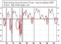 [Crise économique] (1) Minidet2