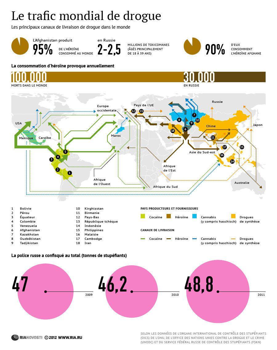 Afghanistan Le-trafic-mondial-de-la-drogue