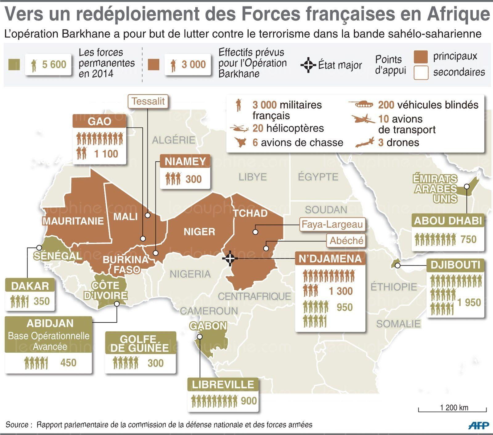 Le Sahel, nouvelle cible économique de la France Barkhane-pdf