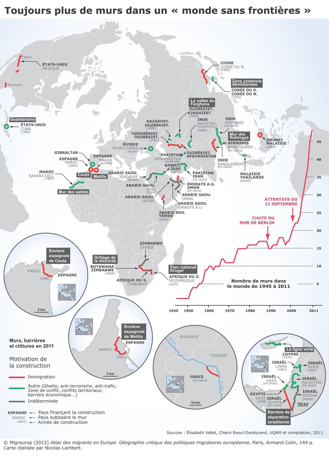 Toujours plus de murs dans un monde sans frontières Map_4_5_murs_typologie_v3_Internet_01