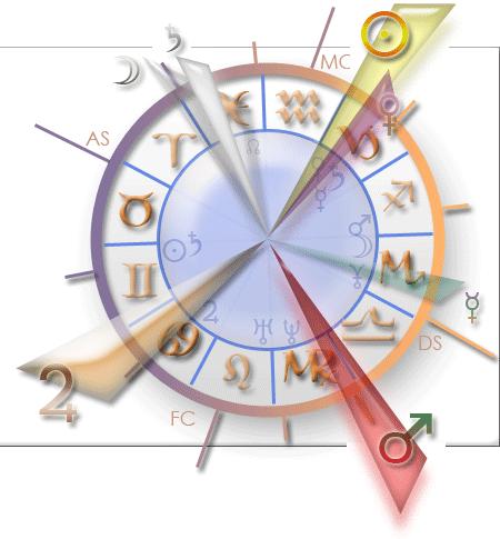 Le rôle de l'ascendant ! Horoscope_annuel