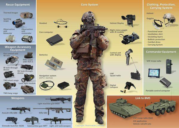 لتطوير الجيش  تونس - صفحة 4 Gladius--source-Rheinmetall