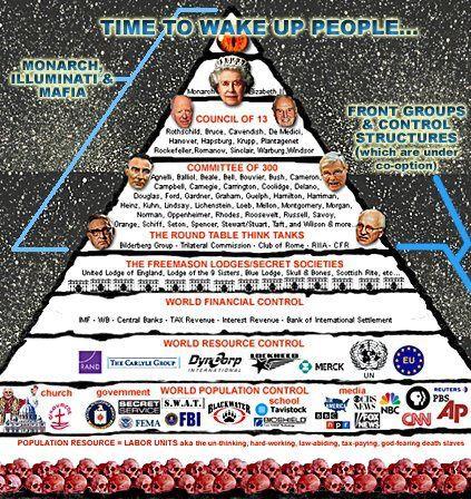 lamentable Pyramide-de-la-societe