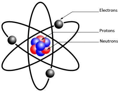 L'Univers serait virtuel ? Atome1
