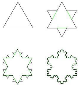 Mathématiques, 6e, 5e : tâche complexe, jeux, enigmes pour vacances de noel ? Flocon-de-Koch