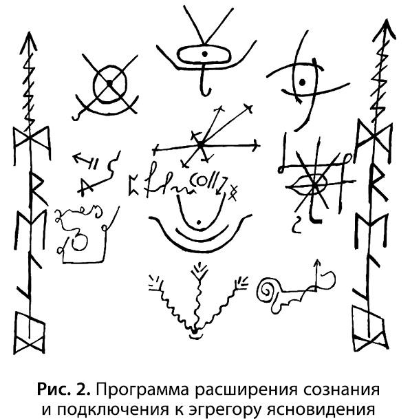 Ритуал подключния к Эгрегору ясновидения. I_007